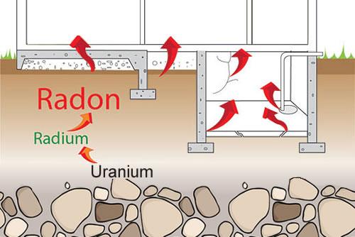 Italia maglia nera in Europa per il radon