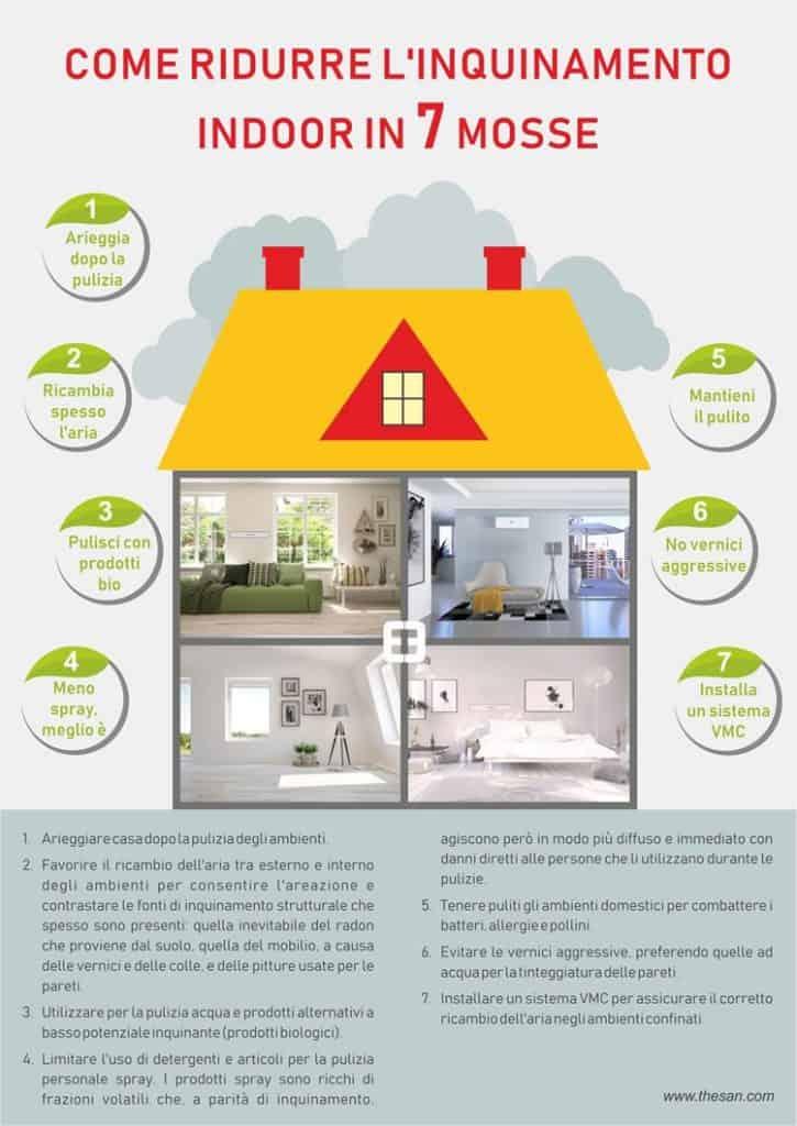 infografica come ridurre l'inquinamento indoor in 7 mosse